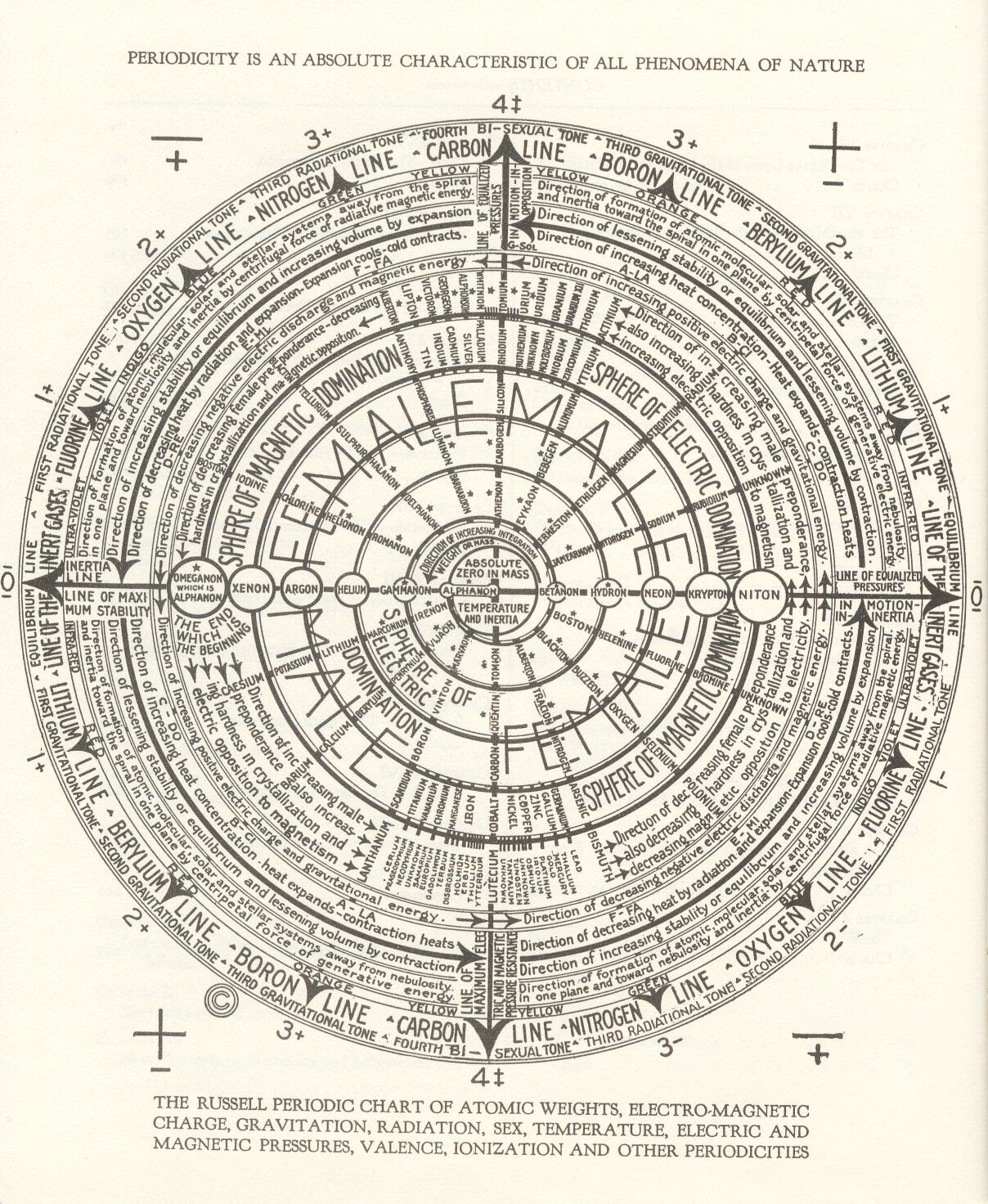 Periodic Table 04.jpg