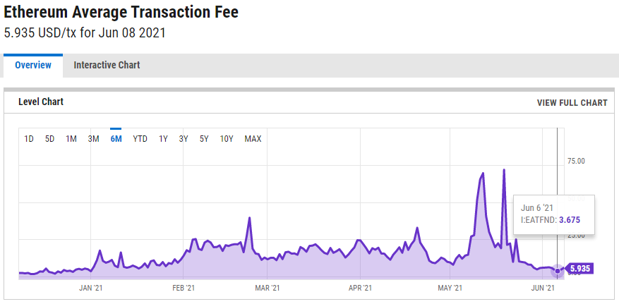 Ether Cost.png