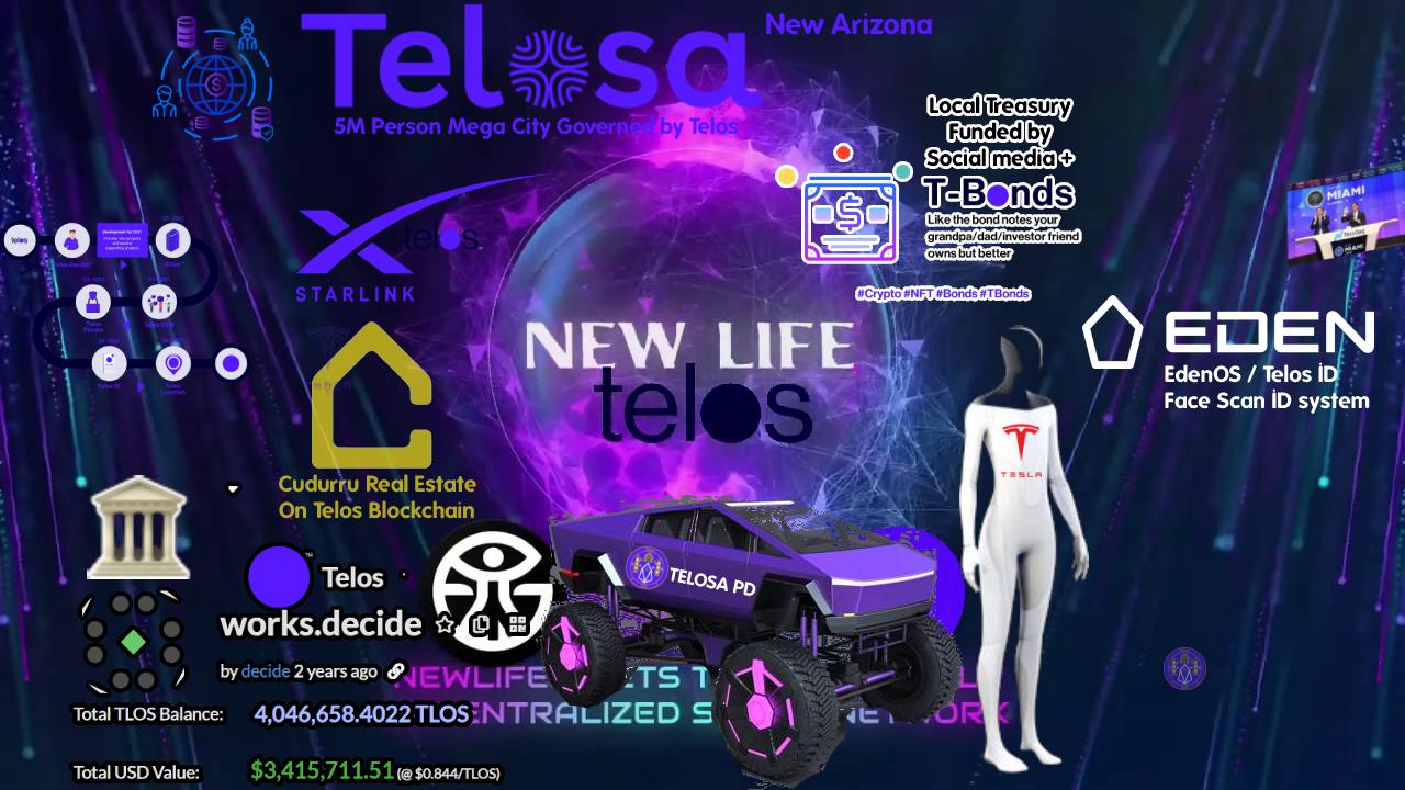 telosa-city.png