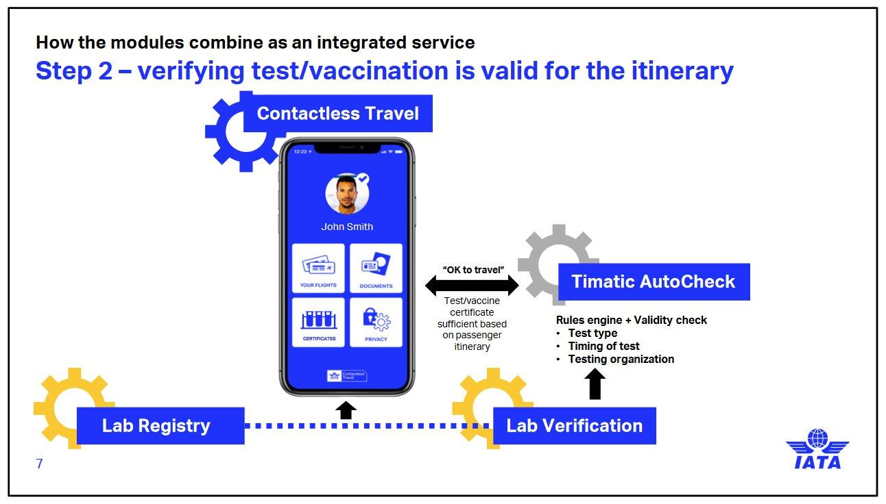 IATA_Travel_Pass-2.jpg