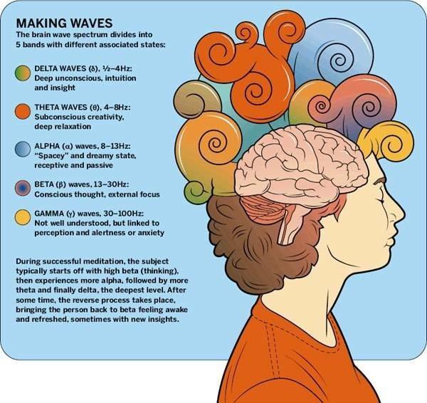 Make Waves.jpg