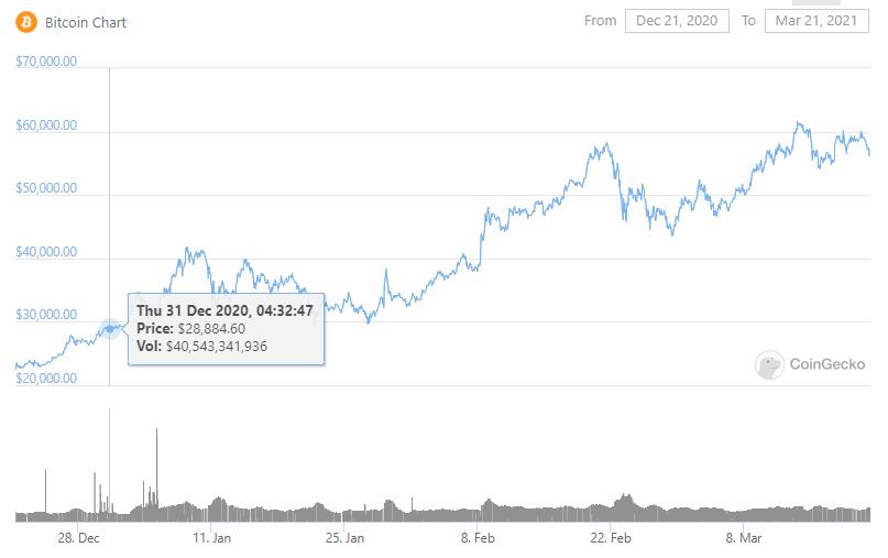 bitcoinchart.png