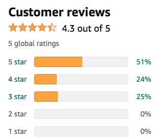 Customer reviews.png