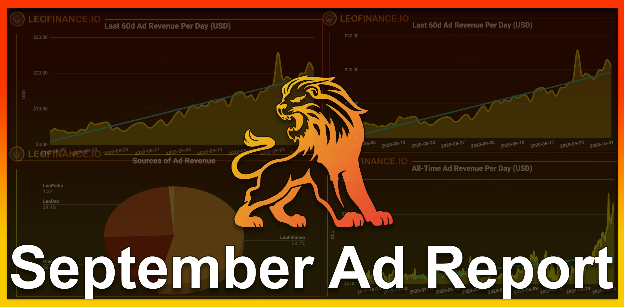 September Ad Report Crushing AllTime Highs in Daily Ad Revenue.png
