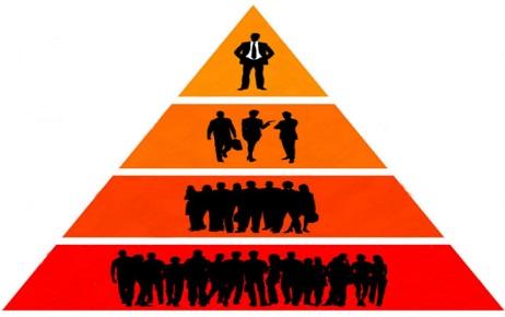 pyramidhierarchyPOST1.jpg