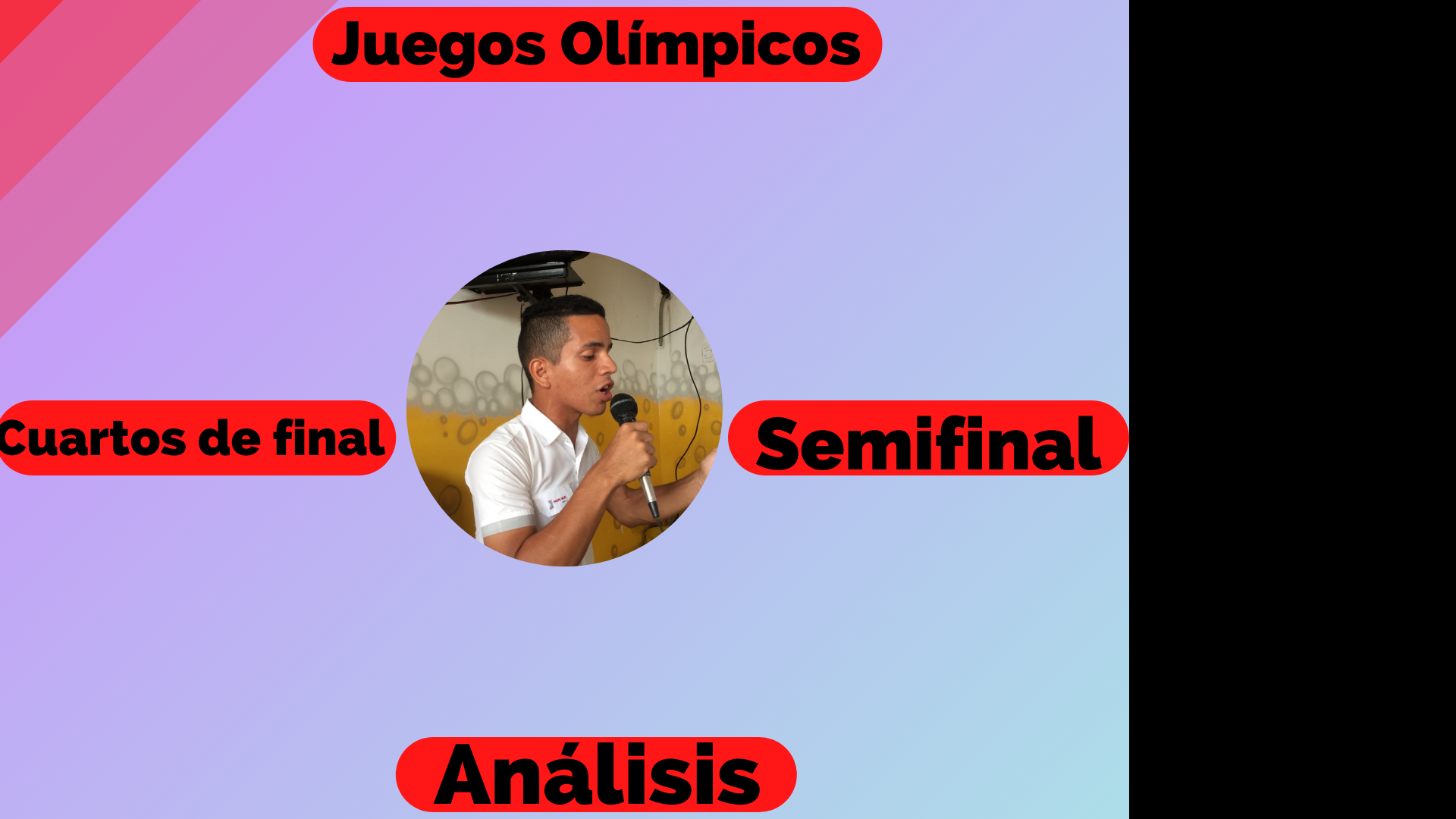 Juegos Olímpicos.png