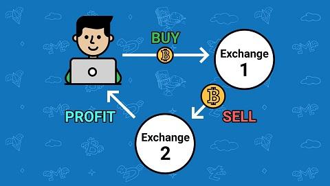 arbitrage_trading_bitcoin.png