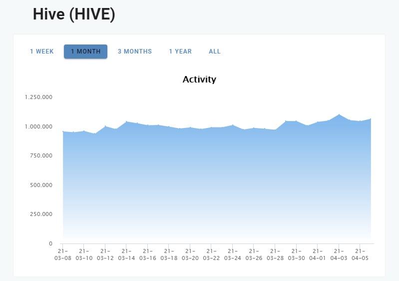 hive 1.jpg