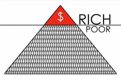 rich poor pyramid.png