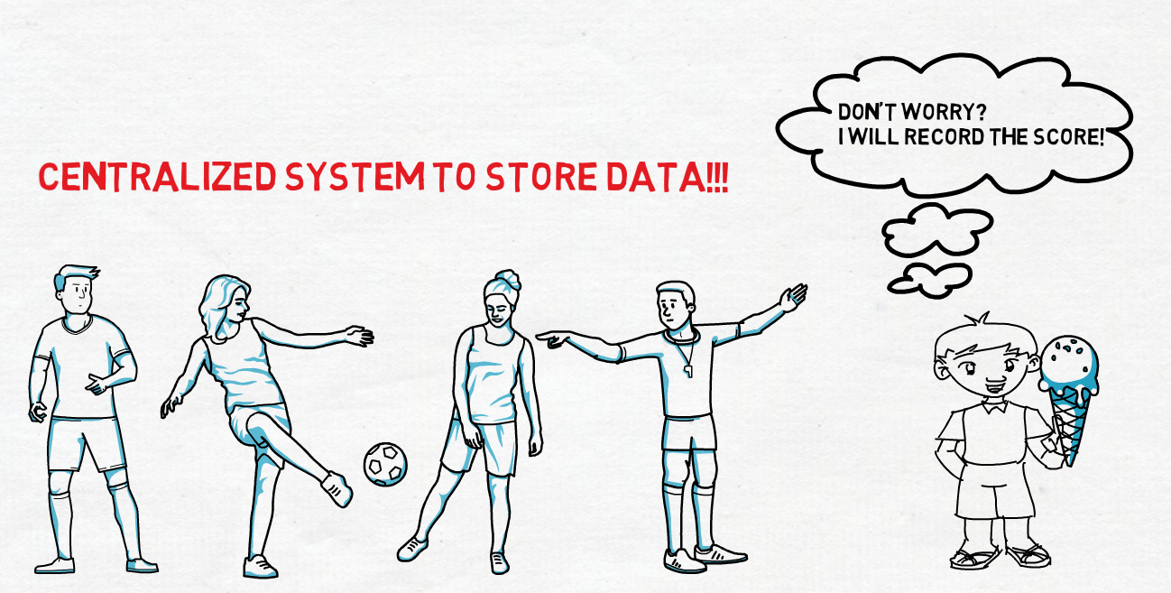 centralized system to store data