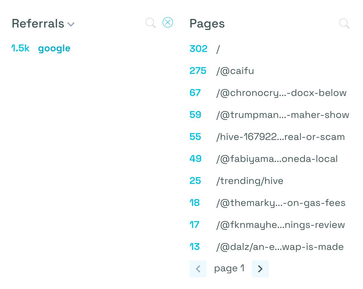 CumRocket subscription platform, home page concept