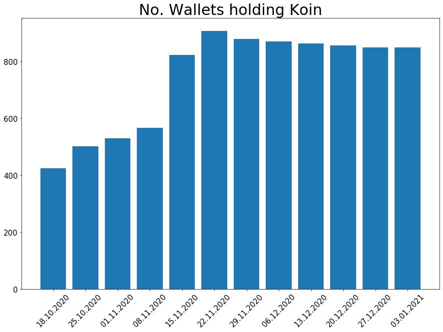 210103_koin_wallets_bar.png
