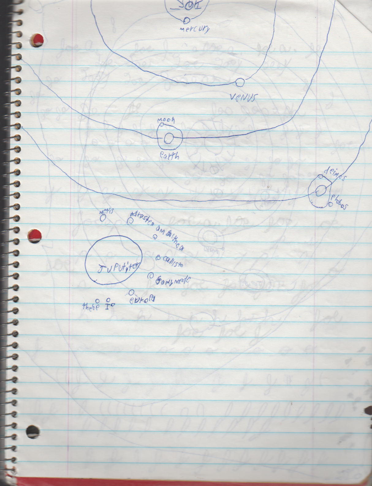 1996-08-18 - Saturday - 11 yr old Joey Arnold's School Book, dates through to 1998 apx, mostly 96, Writings, Drawings, Etc-093.png