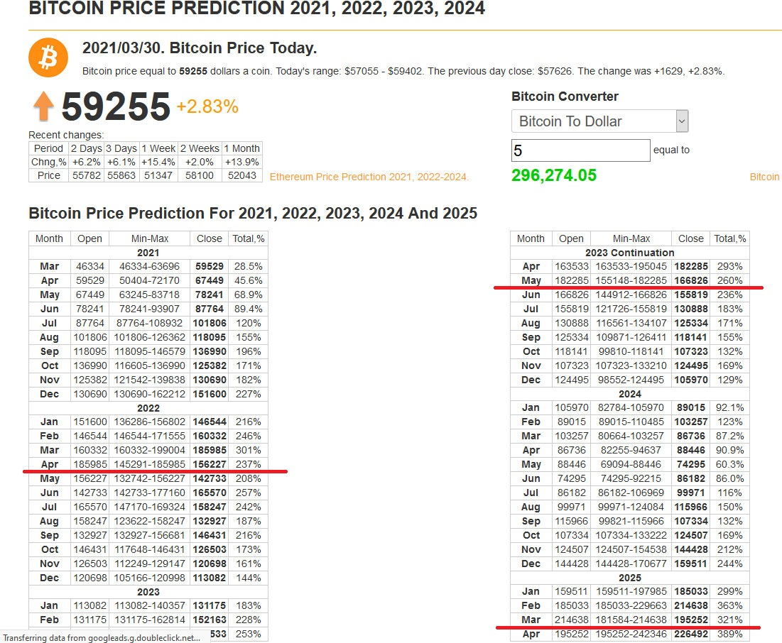 Bitcoin Price prediction  1.jpg