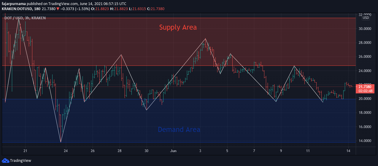 9.simple-supply-demand-wide.png