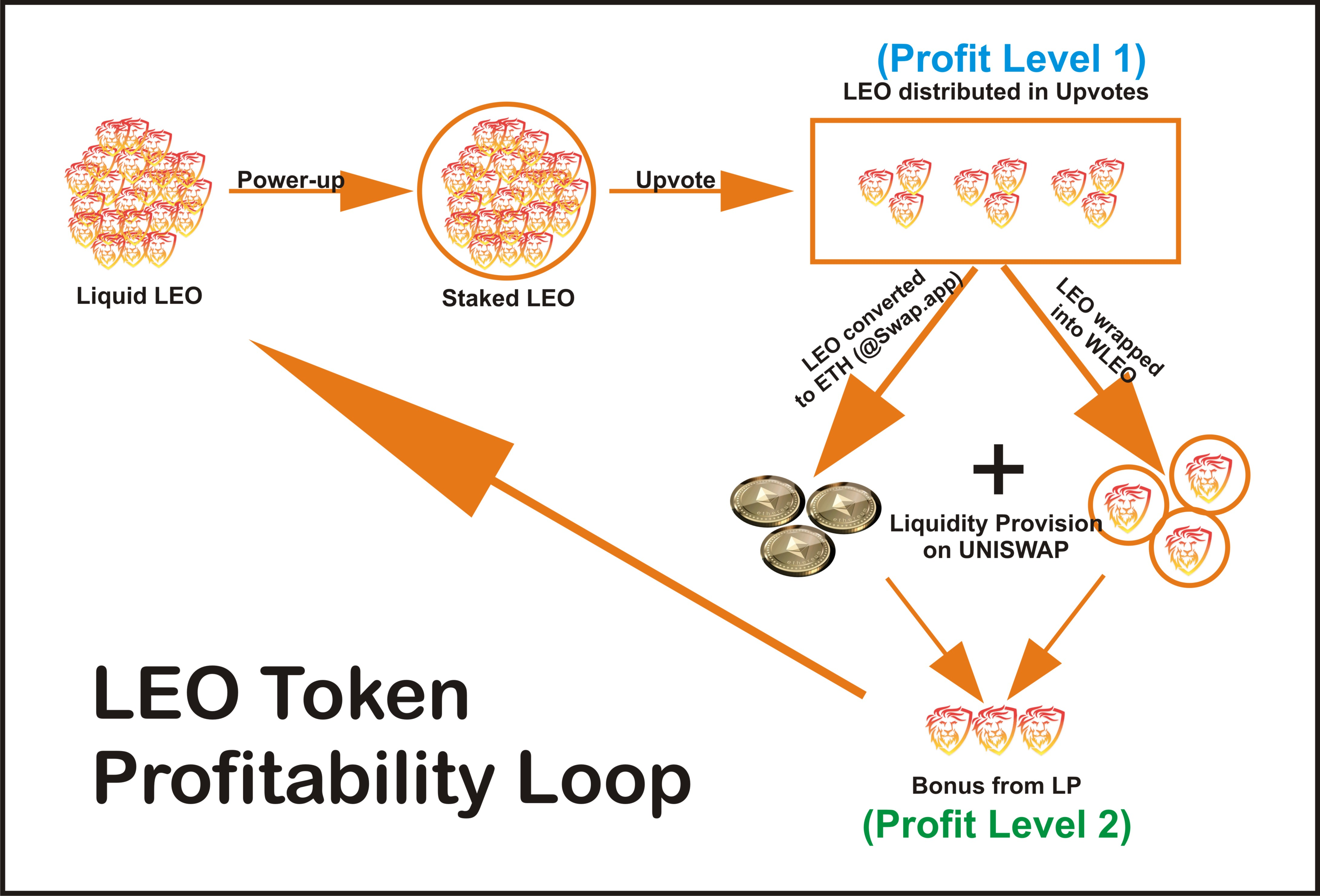 leoprofits.jpg