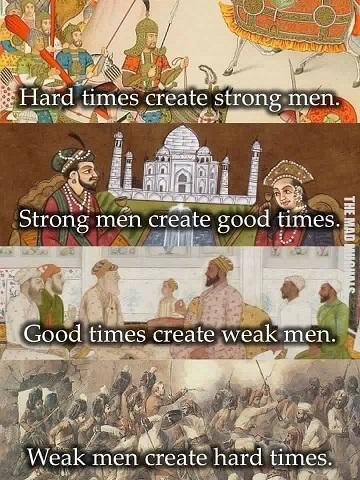 strongweakmen.jpg