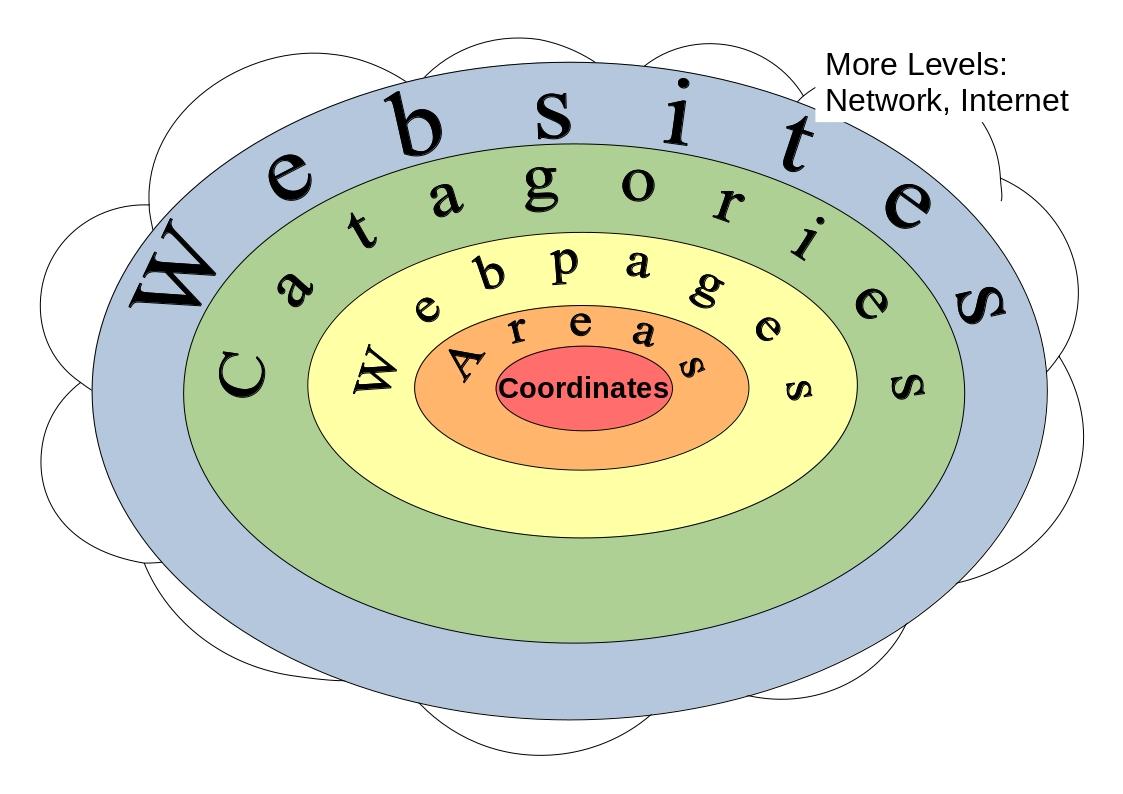 4.1.web-log-depth-level.jpg
