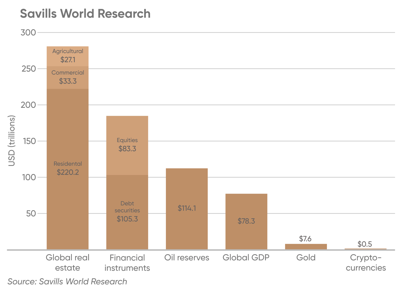 Savills World Research.png