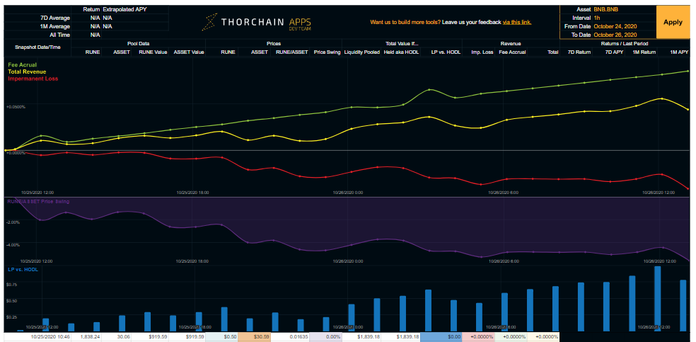 thorchain skittles charts.png