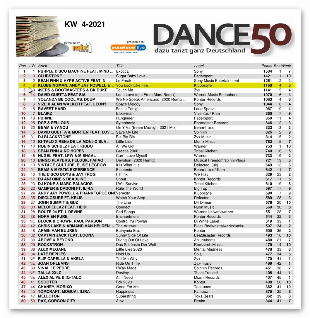Dance50_kw4-2021.jpg