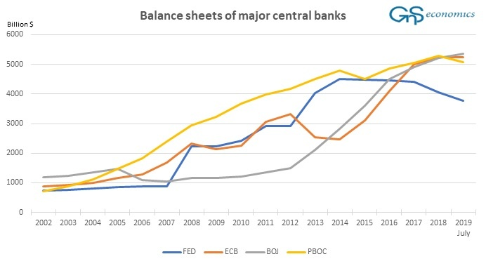 BS_Central_Bansk-GSEconomics.jpg