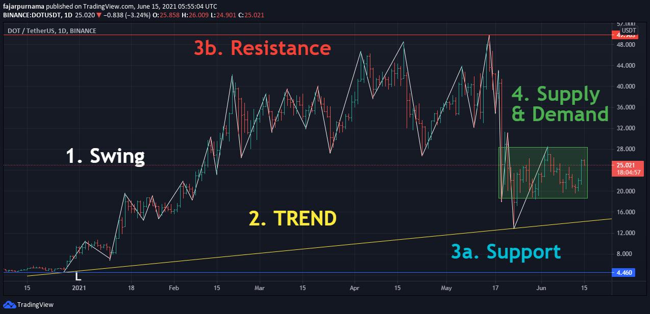0.swing-trend-srsd.png