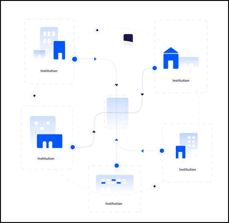 ID2020-Network.jpg