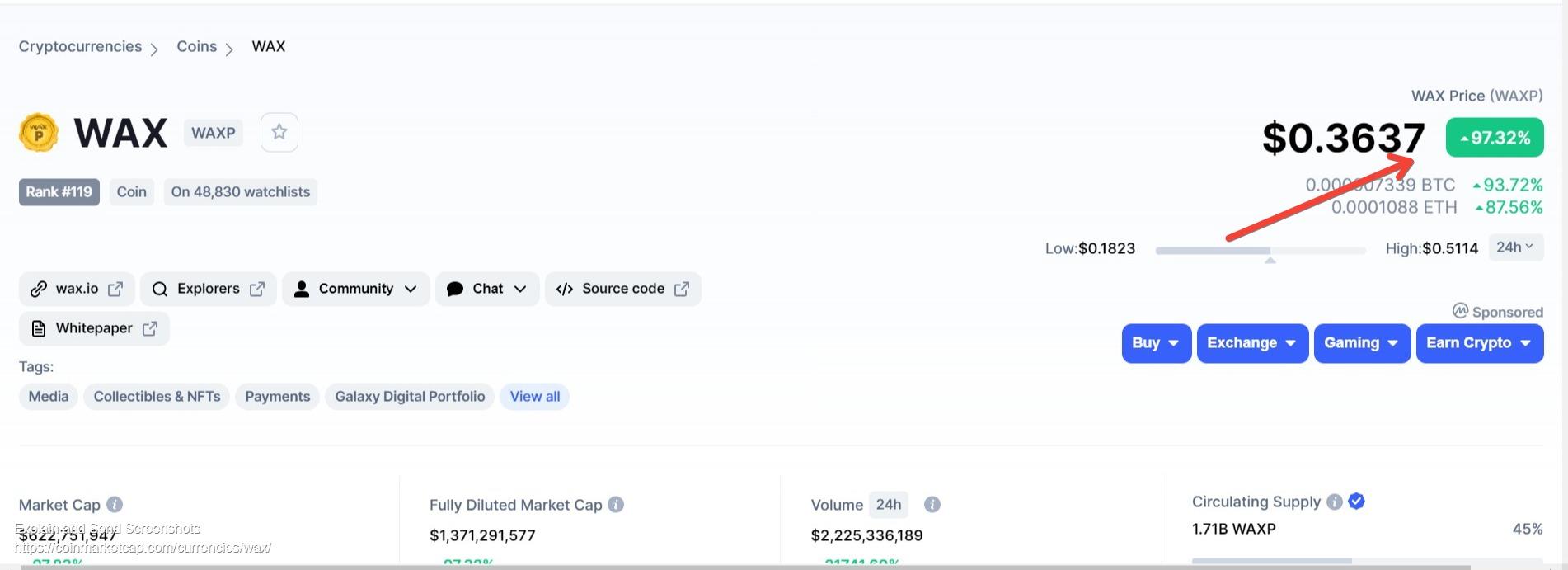 Screenshot of WAX price today, WAXP live marketcap, chart, and info _ CoinMarketCap.jpg