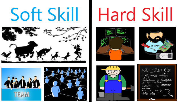 hard skills and soft skills