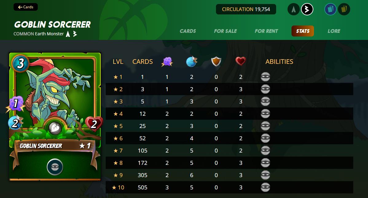 goblin sorcerer stats.png