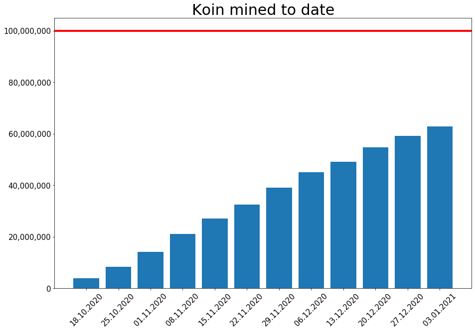 210103_koin_to_date.png