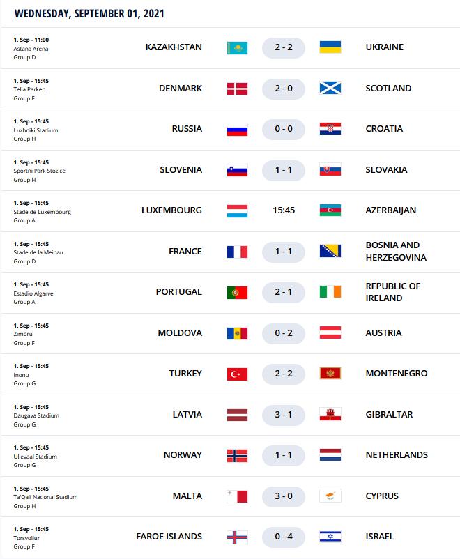 47.-Qatar-Eliminatorias.europeas-01092021.png
