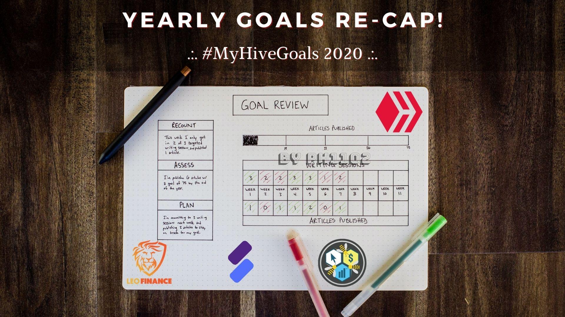 Yearly Goals Recap.jpg