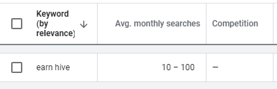Search Volume of Earn Hive.png