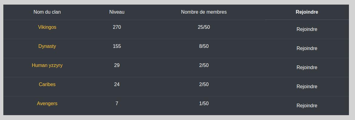 Liste des clans.png
