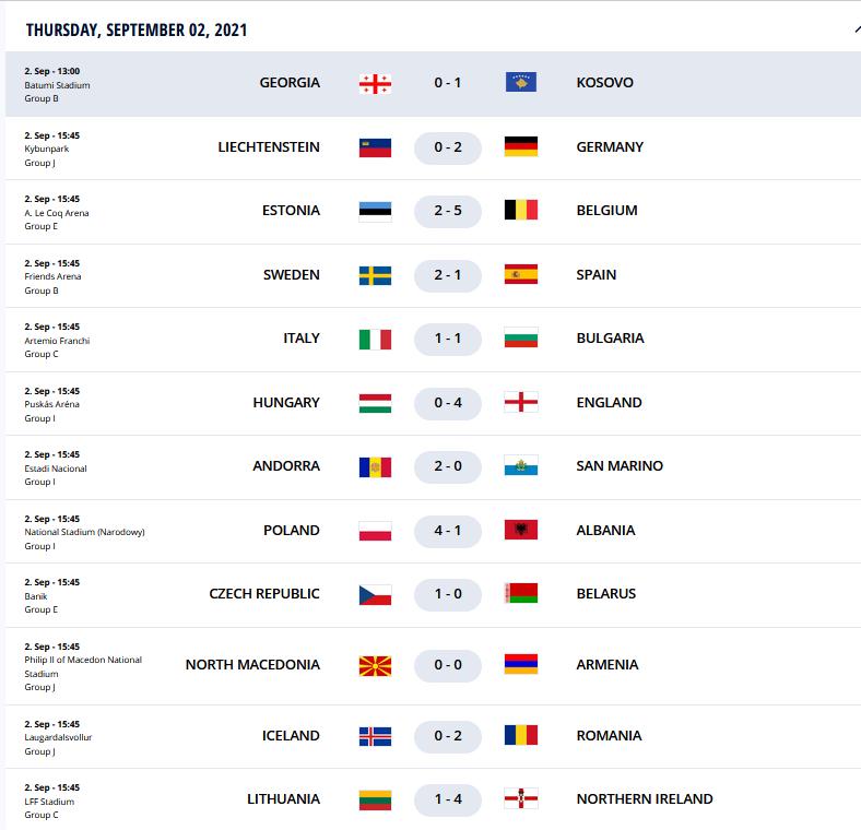 48.-Qatar-Eliminatorias.europeas-02092021-resultados.png