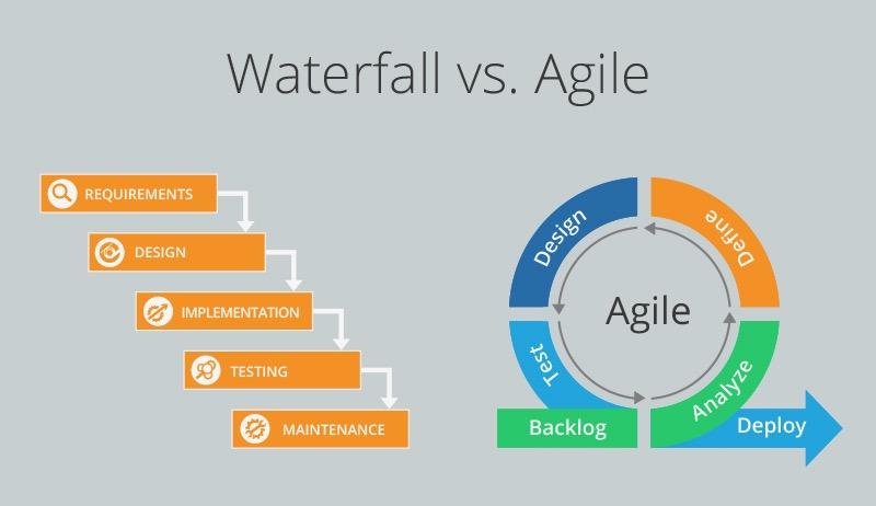 Agilewaterfall.jpeg