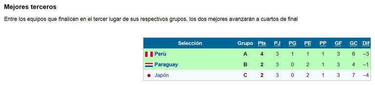 Copa América 2019-2.JPG