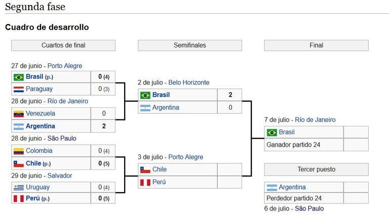 Copa América 2019-1.JPG