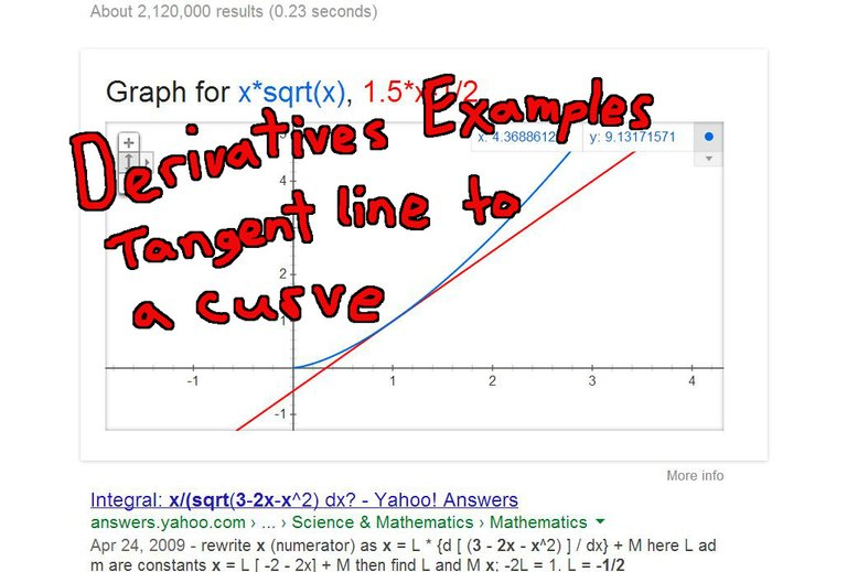 Derivatives Example  Tangent line to a curve.jpeg