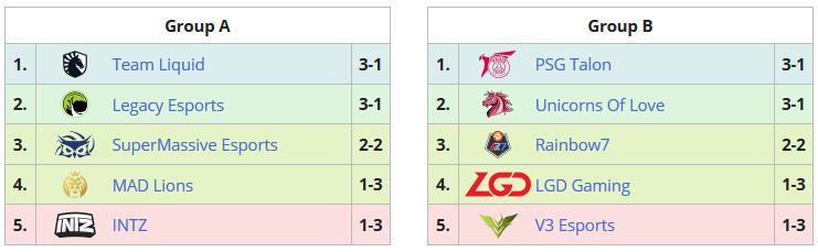 Screenshot_20201001 2020 World Championship.png