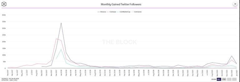 the block binance followers.JPG