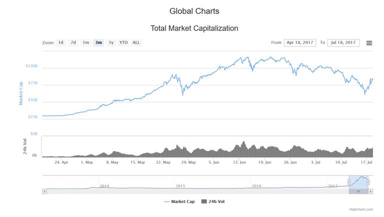 market cap last 3 months.PNG