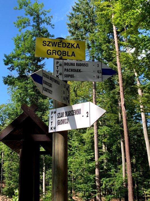 Szwedzka Grobla, 147m