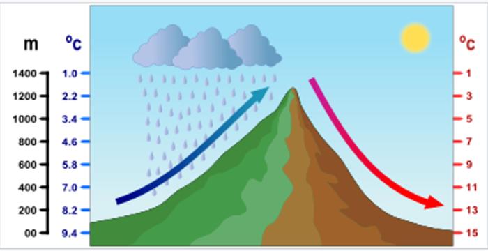 Zimowy Halny w Tatrach / Halny: el fuerte viento de los Tatras [PL/ES]