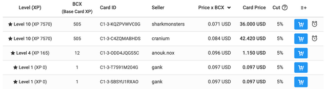 Peakmonster market