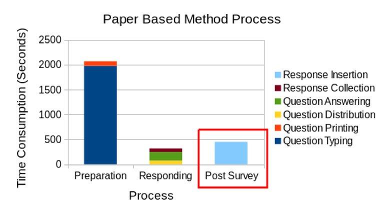 2.3.a.Paper-Based-Method-Process-Edited.jpg