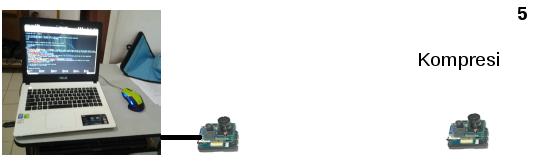 Gambar 4.4 Illustrasi testbed b.png