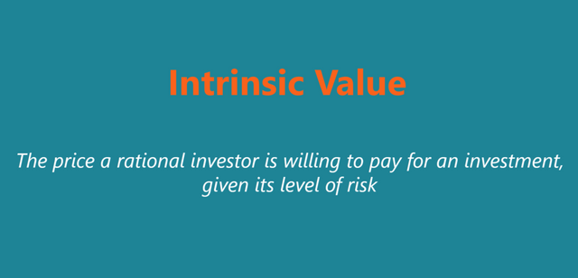 intrinsic-value2-1024x493.png